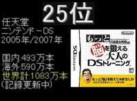 ゲームソフト全世界売上ランキング TOP50 (2008年3月)